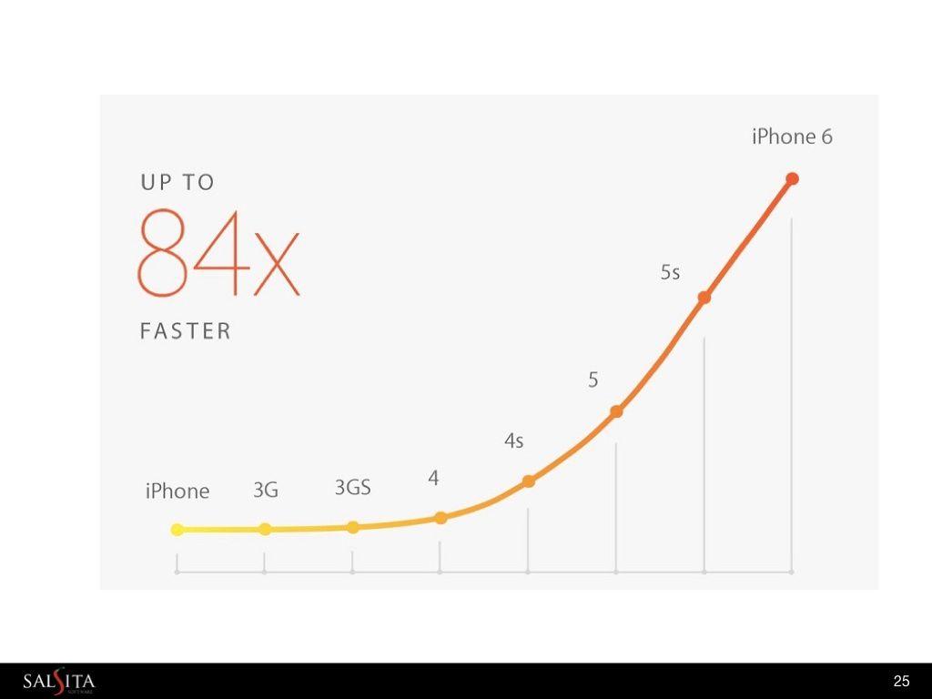 Image of slide number 25