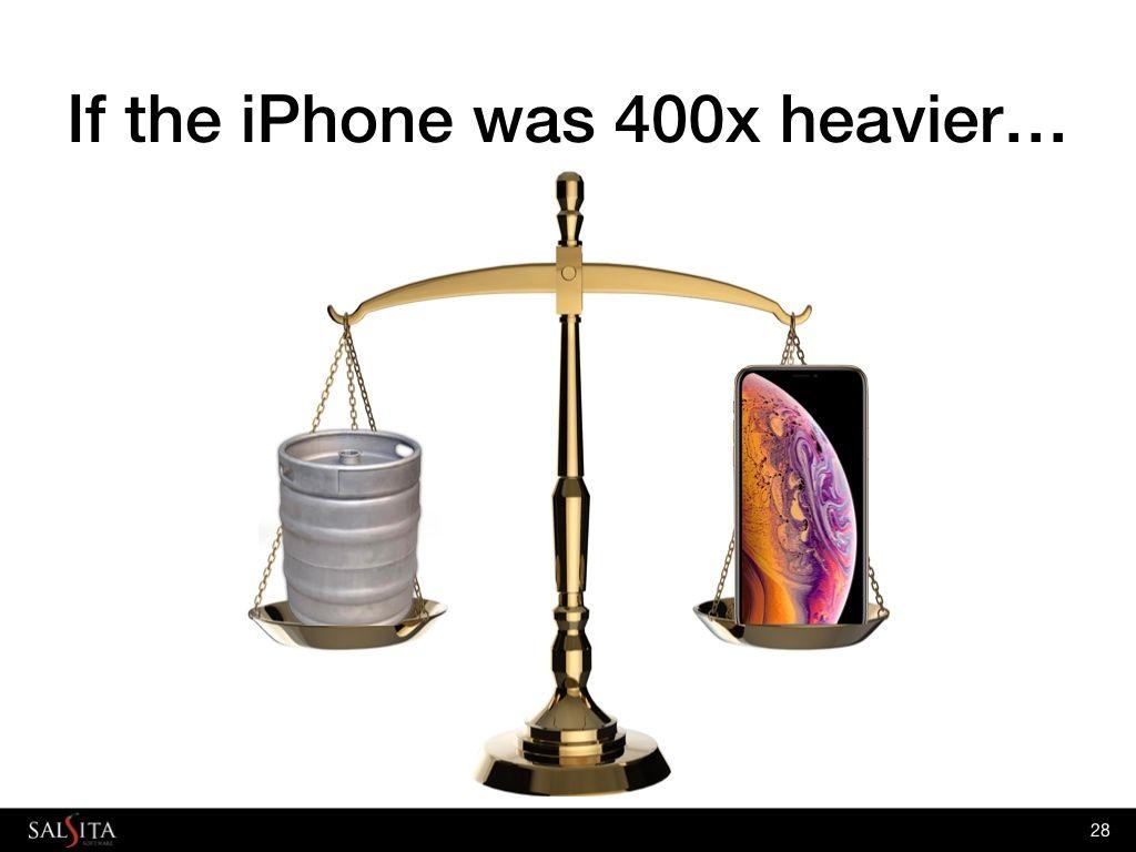 Image of slide number 28