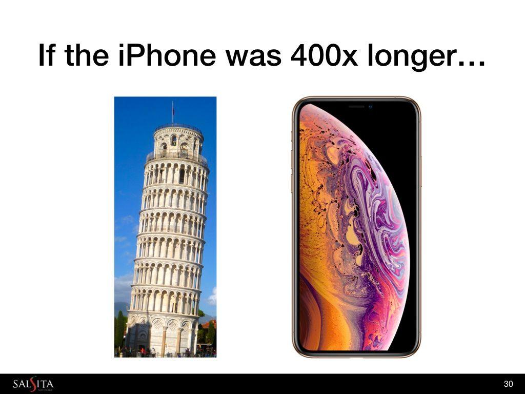 Image of slide number 30