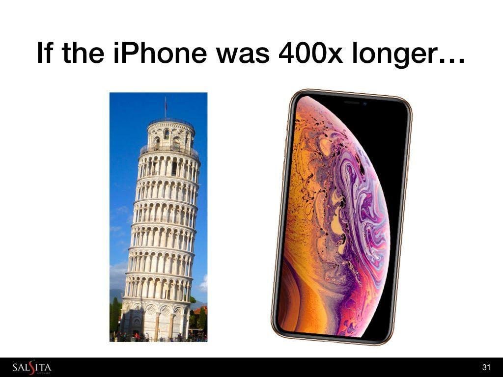 Image of slide number 31